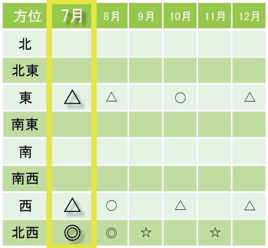 1807-12-kippoiwaku-03.jpg