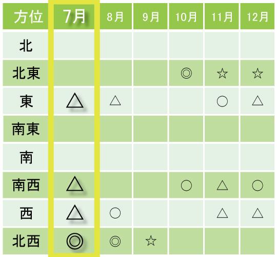 1807-12-kippoiwaku-04.jpg