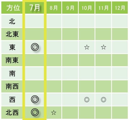 1807-12-kippoiwaku-06.jpg