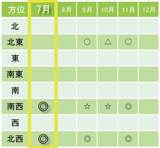 1807-12-kippoiwaku-07.jpg