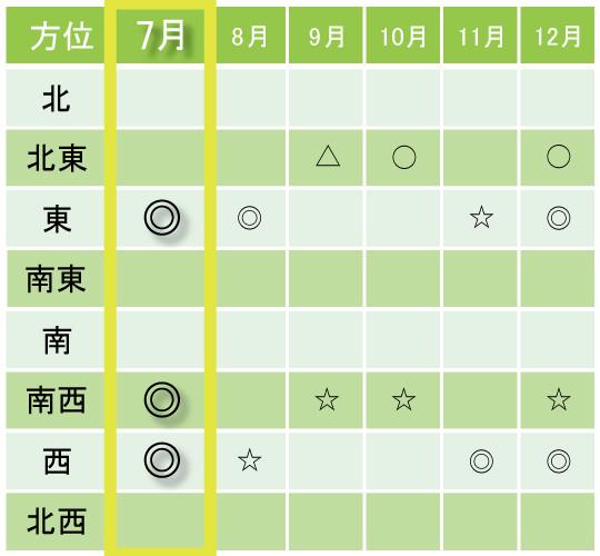 1807-12-kippoiwaku-08.jpg