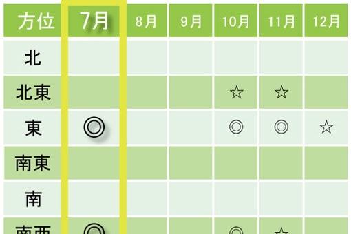 1807-12-kippoiwaku.jpg