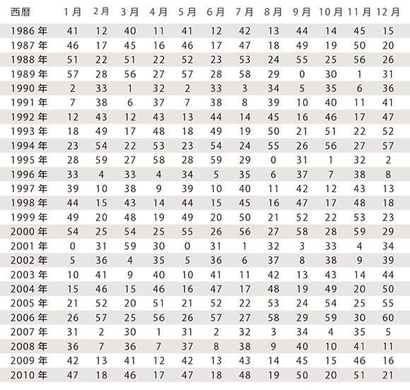 hitomi-hoshi-table-1-210705.jpg