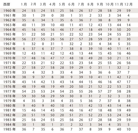 hitomi-hoshi-table-2-210705.jpg